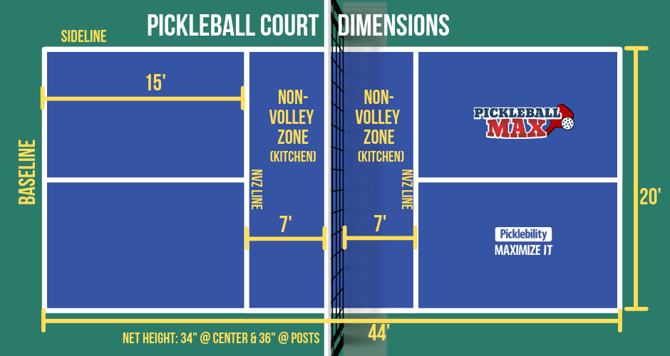 Pickleball Kitchen
