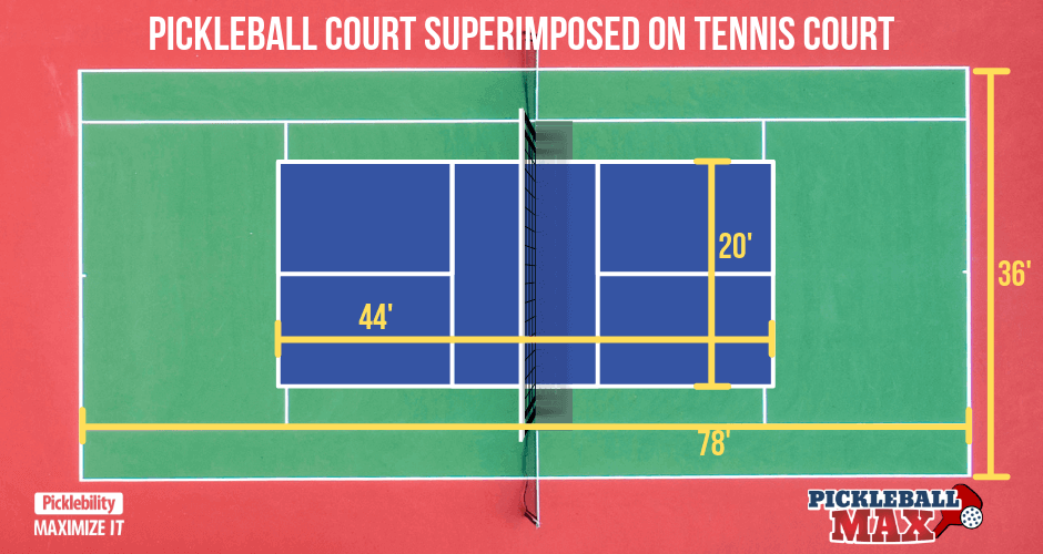 Pickleball Court Dimensions vs. Tennis Court Dimensions
