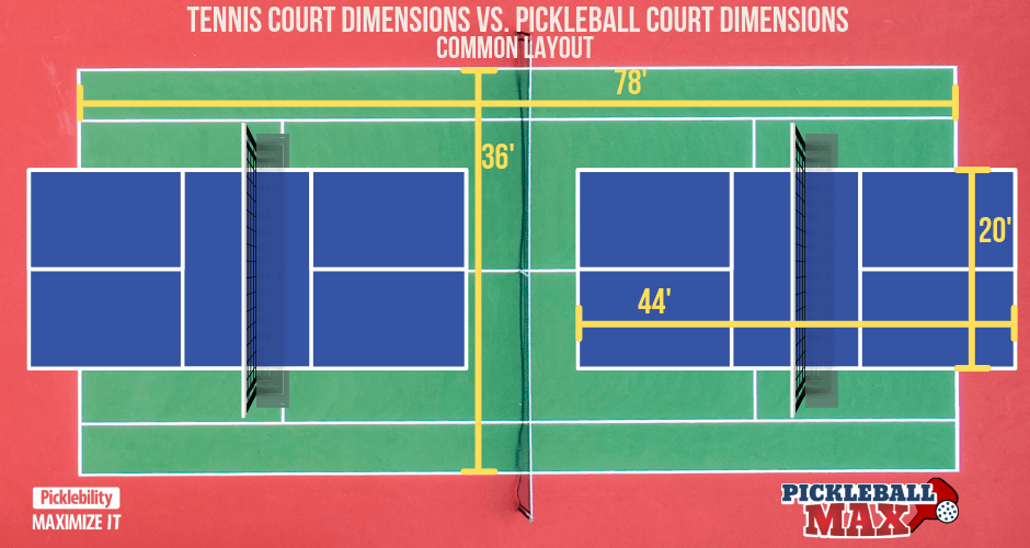 Pickleball Court Size Compared to Tennis